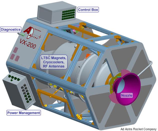 VASIMR roketinin şematik görünümü. [Ad Astra Rocket]