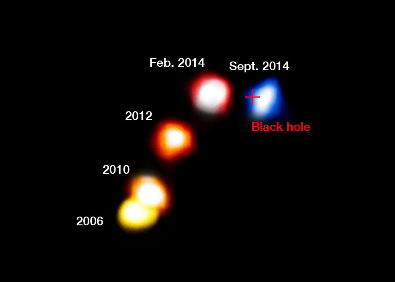 Farklı yıllarda yapılan gözlemlerde, G2'nin Sagittarius A*'ya yaklaşarak tek parça halinde kalmayı başardığı görüldü. [ESO/A.Eckart]