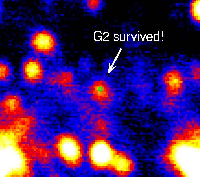 Karadeliğin yörüngesindeki G2'nin hayatta kalmayı başardığını gösteren bir kızılötesi fotoğraf. [Andrea Ghez, Gunther Witzel/UCLA Galactic Center Group/W.M. Keck Observatory]