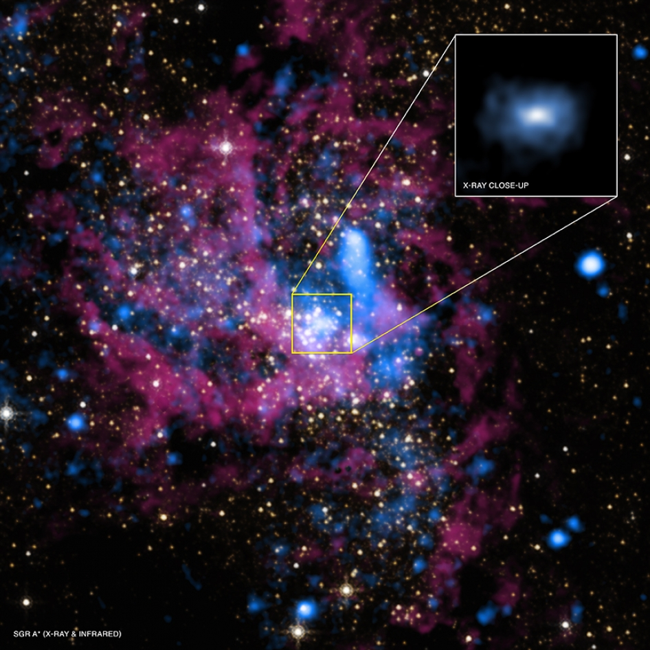 Samanyolu'nun merkezinde yer alan Sagittarius A* (Sagittarius A-Yıldızı). [NASA]