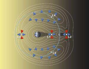 [David A. Kring, LPI-JSC Center for Lunar Science and Exploration]