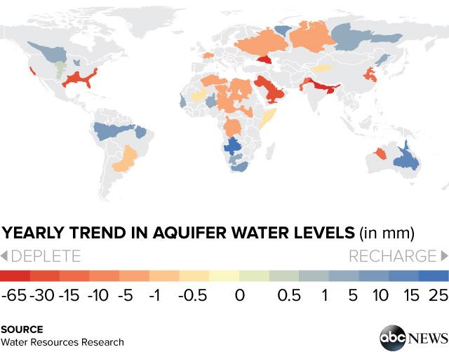 Yeraltı su kaynaklarındaki mm bazında yıllık değişim miktarı.