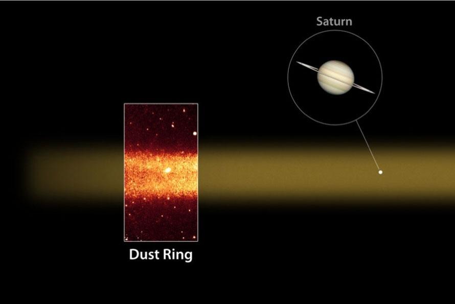 Phoebe halkasına ait 2009 yılında elde edilen görüntü, Satürn'ün ana halkalarının ne kadar küçük kaldığını ortaya koyuyor. [NASA/JPL]