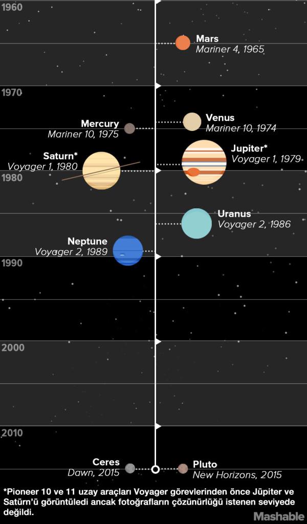 solar_system_001