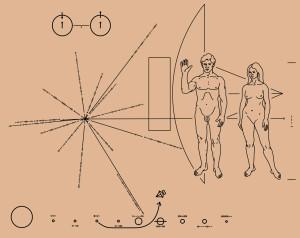 Pioneer 10 ve 11'e konan plak. [Wikipedia]