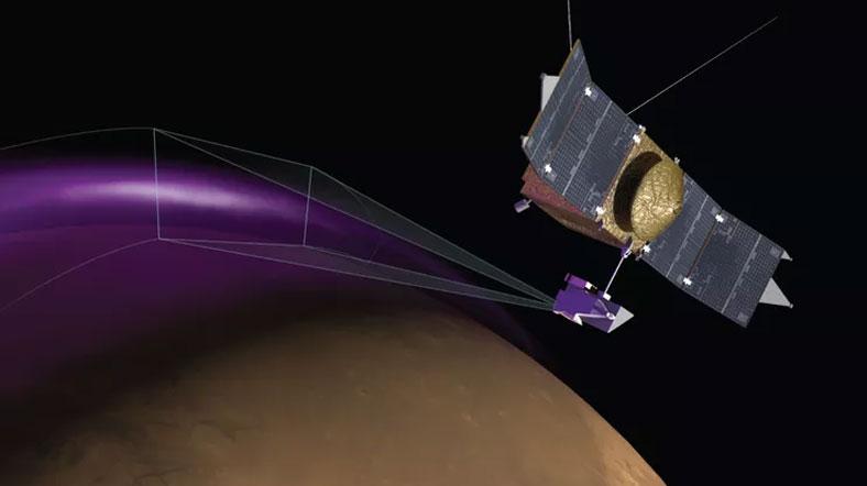 MAVEN uzay aracına ait çizim. [NASA]