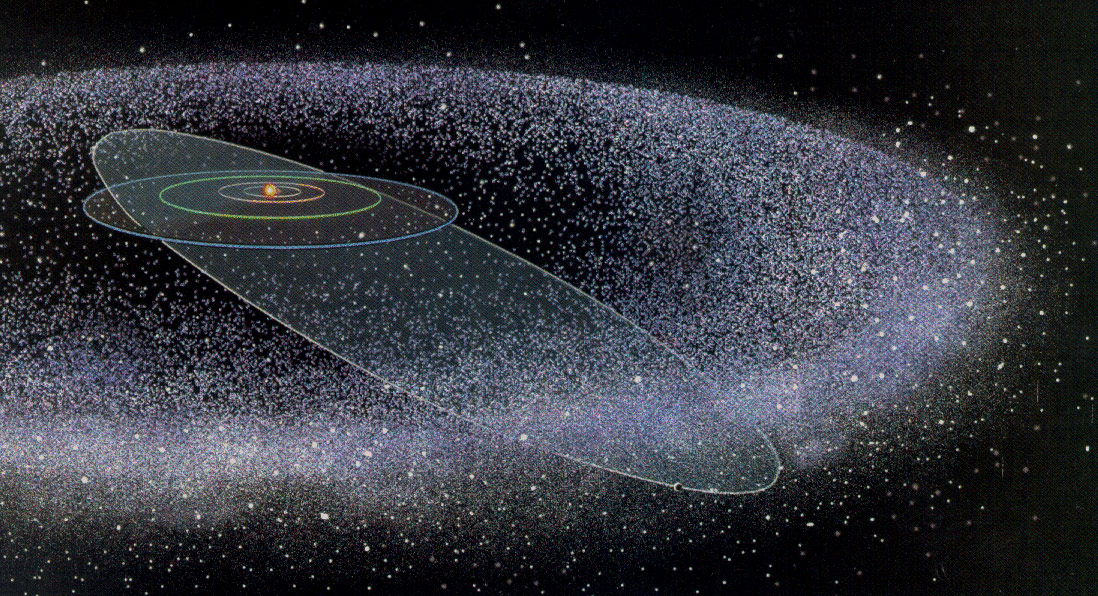 Oort Bulutu.