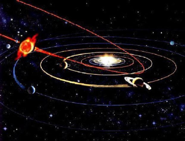 Planet X'in varsayılan yörüngesi.