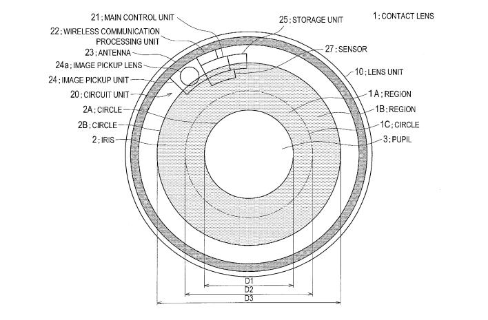 sony-lens-2