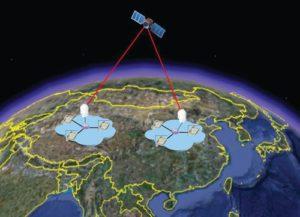 Kuantum Uydu Çalışma Prensibi