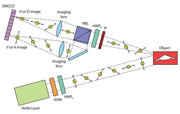 kuantum-radar1