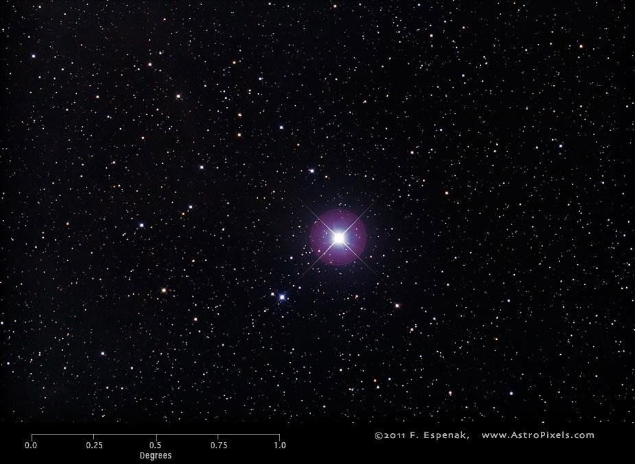 Polaris yıldızı.
