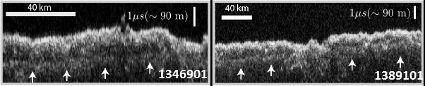 Utopia Planitia bölgesine ait radar taramaları, buz katmanın yapısını ortaya çıkardı. [NASA/JPL-Caltech/Univ. of Arizona]