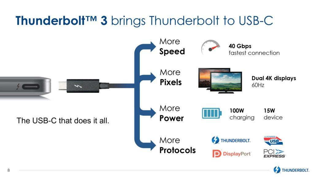 Thunderbolt 3 ile yapabilecekleriniz.