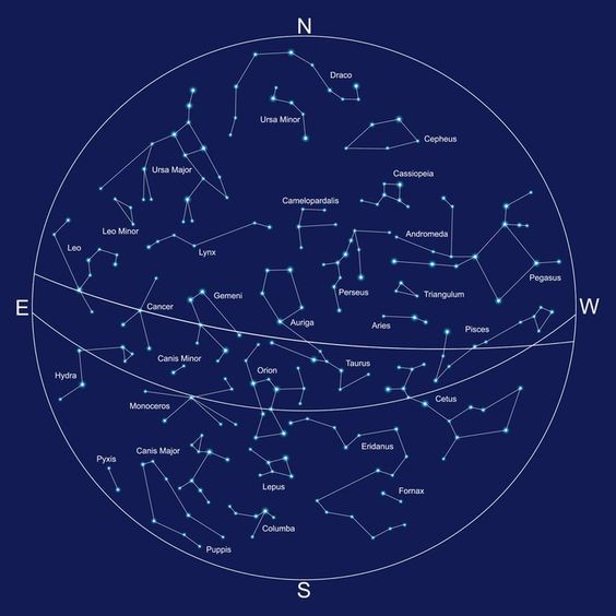 sky map and constellations with titles, vector Wall Mural - Vinyl - Outer Space